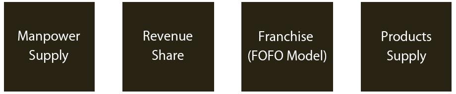 Kairali Ayurveda Franchise